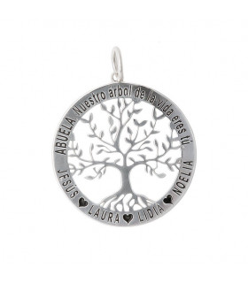 Hanging tree of life names